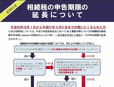 相続税の申告期限の適用には添付書類が必要