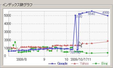 Googleさん、10月16日に何かありましたか?01