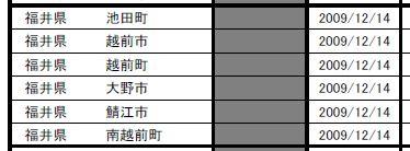 12月14日サービス開始の市町村は鯖江市他6市町村