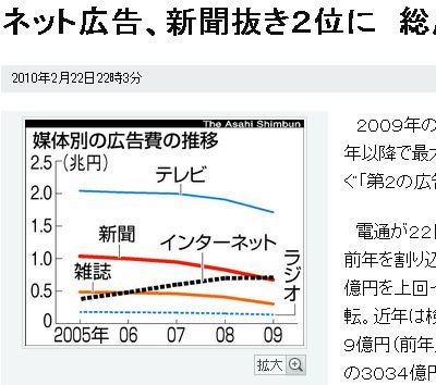 『ネット広告費、新聞抜く 総額は11.5%減』という記事を見て湯川鶴章さんのセミナに申し込む。