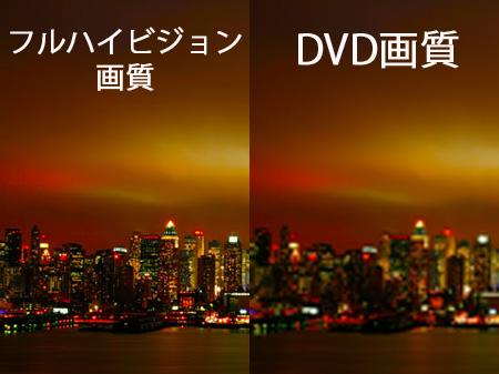 地デジ、DVD、ブルーレイの画質の差は分かるのかな?