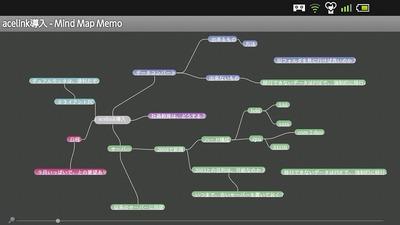 スマフォでするマインドマップ:MindMapMemoを試す