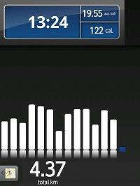 本日の走行距離、43.76�q02