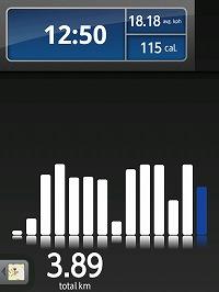 本日の走行距離、43.76�q03