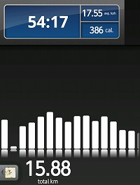 本日の走行距離、43.76�q05