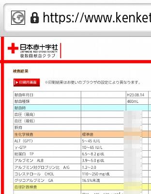献血・血液検査結果の怪