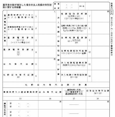 雇用促進税制の法人税別表を確認