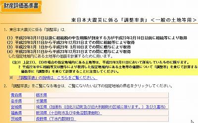 東日本大震災に係る土地評価の調整は最大で評価0に