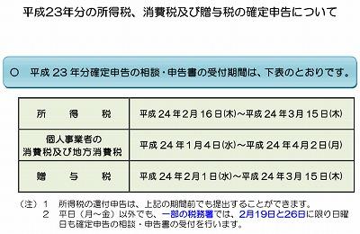 e-Taxの24時間稼働開始・還付申告も提出可能と確定申告体制突入です。