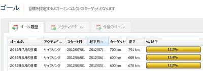 2012年07月は達成率112%01
