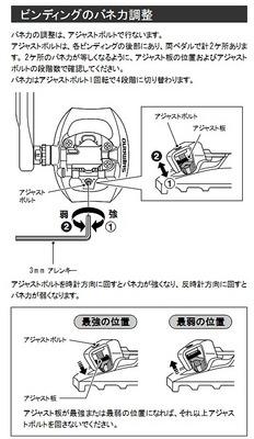 自転車整備メモ:ビンディングが外れなくなったときはまず注油
