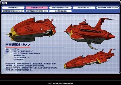 宇宙戦艦ヤマト、30年ぶりの再会。