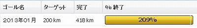 2013年1月の振り返り:1月は418km01