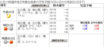 明日、初ブルベ(丸岡発200km)にチャレンジします。