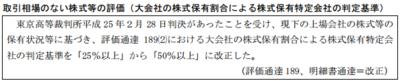 株価計算の方法が平成25年5月27日以後から変更になりました