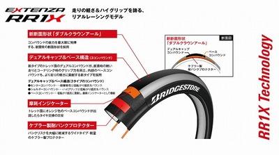 ANCHORのタイヤを交換、タイヤの違いって大きいですね。01