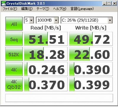 OSを新しくするとHDDアクセスが早くなるのか?という実験など。01