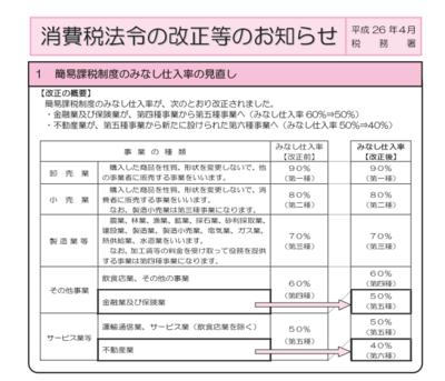 消費税の見なし仕入率の改正とそれに伴う経過措置01