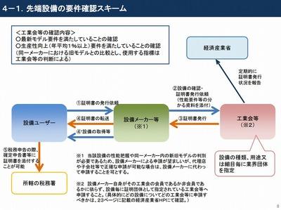 生産性向上設備投資促進税制のための工業会からの証明書が届く01