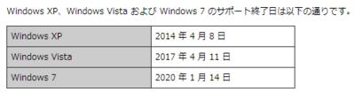 サポート期限到来。WindowsXpの次はWindowsVista、では無かった。02
