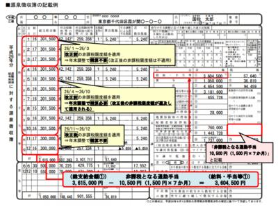 通勤手当の非課税限度額が引上げられましたが退職者に発行した源泉徴収票は大丈夫ですか?