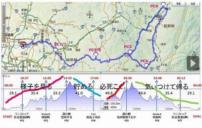 とにかく完走を目指した2015BRM411(中部300km)、18時間59分で生還しました02