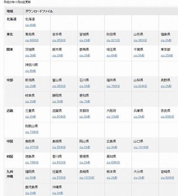 ダウンロードしたマイナンバーの法人番号ファイル(福井県分)には25,621件の情報が含まれていた