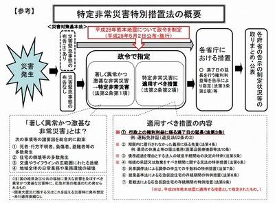 相続放棄等の熟慮期間は平成28年12月28日まで:平成28年熊本地震の発生時日に熊本県に住所を有していた相続人の方々の場合