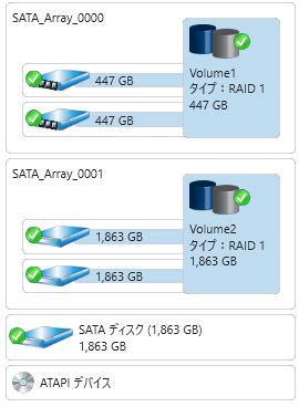 サーバーHDD交換のメモ01